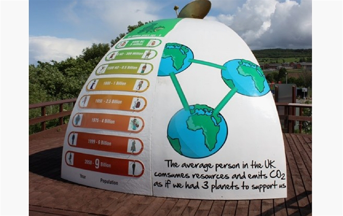 How does increasing worldwide population affect natural resource use and waste creation?