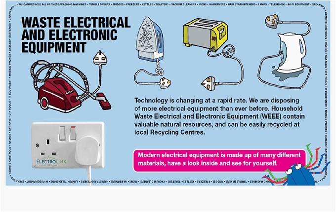 Waste Electrical and Electronic Equipment (WEEE) can be easily recycled at all 9 Recycling Centres.